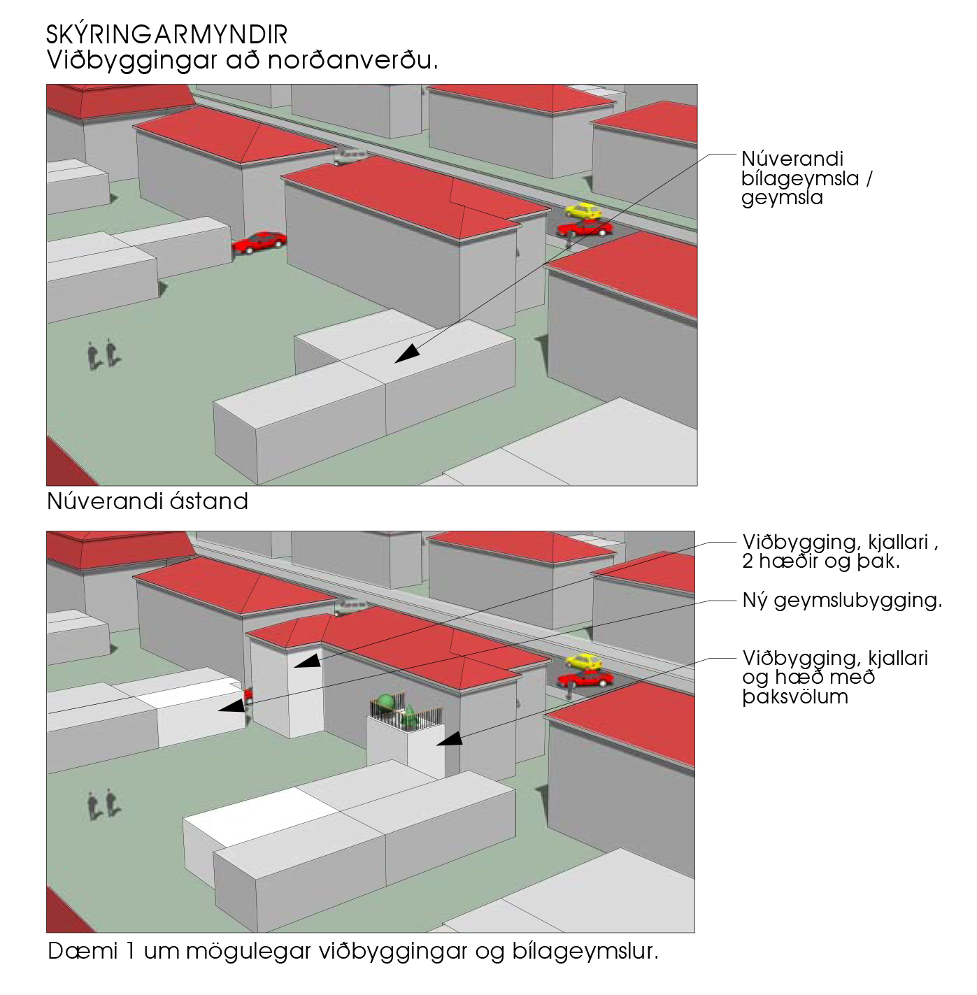 Melar-diagram_2