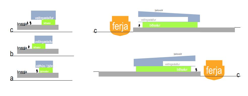 Narfeyrarstofa_Digram2